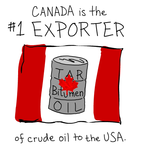 Canada is number one exporter illustration by Franke James