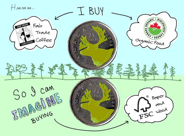 I buy Fairtrade and Organic so I can imagine buying FSC,  photo illustration by Franke James, featuring FairTrade logo, Certified Canada Organic Logo and FSC logo