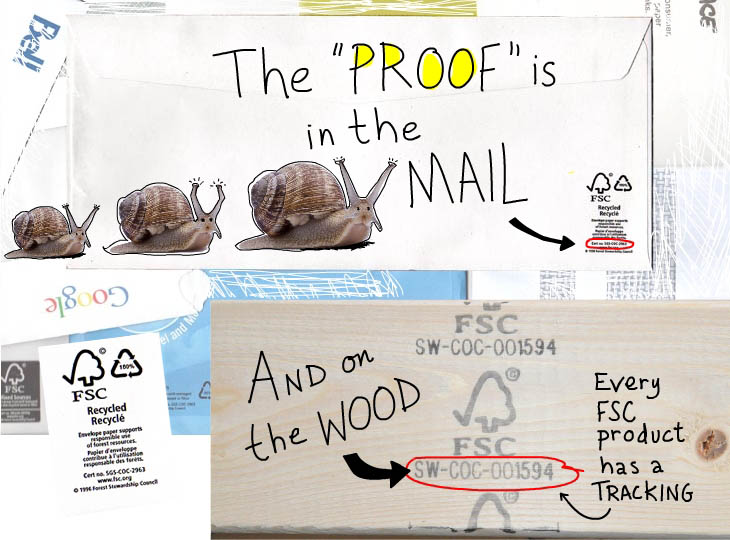 the proof is in the mail and on the wood, photo illustration by Franke James