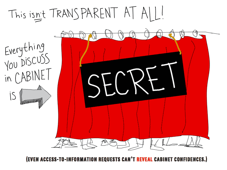 Everything you discuss in cabinet is SECRET; Secret cabinet illustration by Franke James