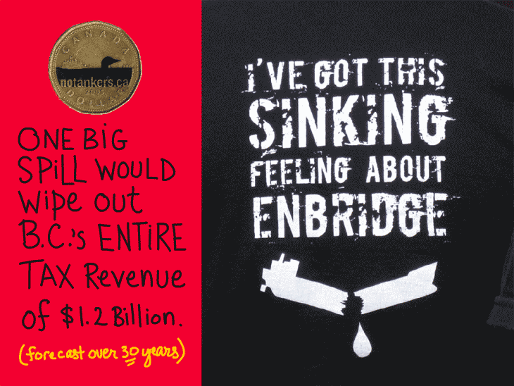 One big spill could wipe out B.C.'s entire tax revenue of $1.2 billion – which is forecast over 30 years; writing by Franke James; Dogwood Initiative 'No Tankers Loonie Decal'; Photo of tshirt with Sinking Feeling About Enbridge courtesy Living Oceans Org