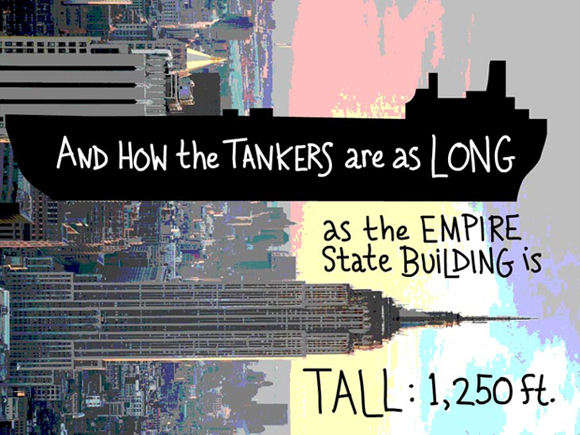 And how the tankers are as long as the Empire State Building is tall.; writing and type-illustration by Franke James, photo of Empire State Building by Daniel Schwen vi a Wikimedia
