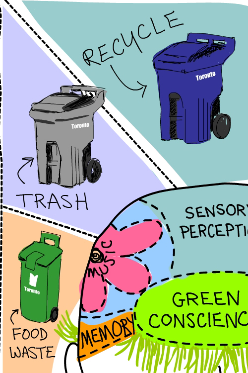 garbage illustration by Franke James;