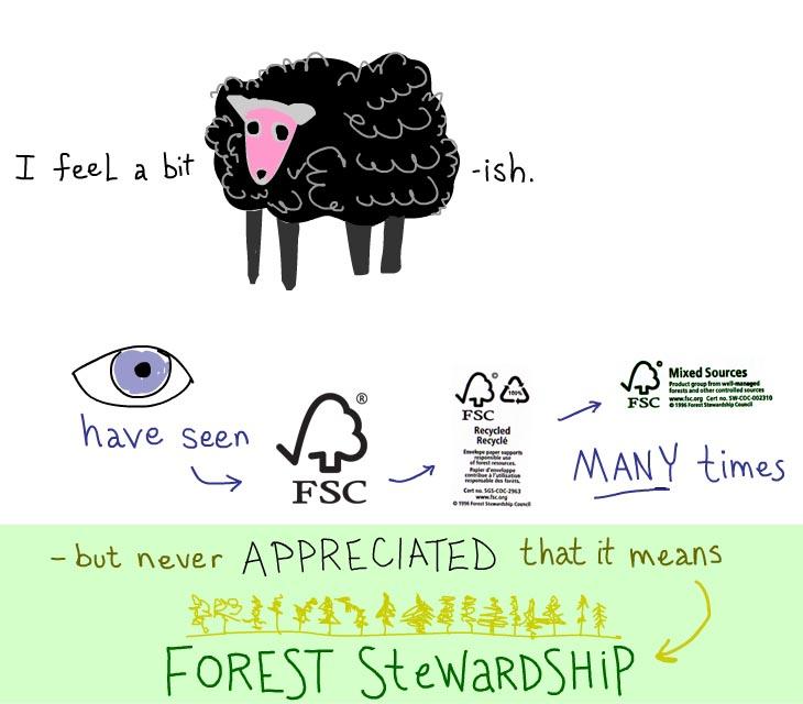 Sheepish illustration by Franke James