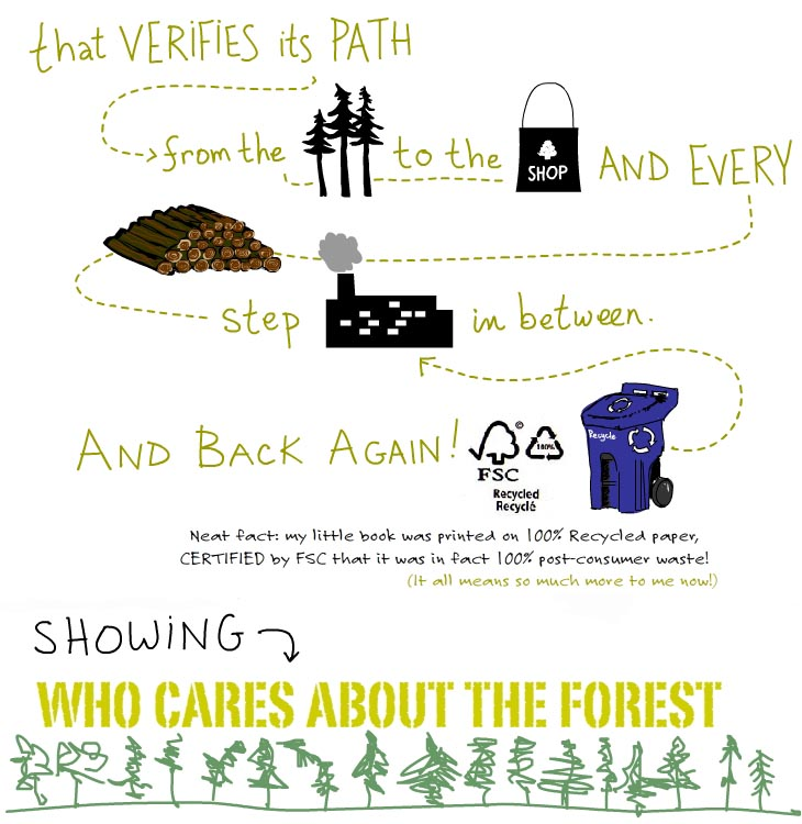 FSC Chain of Custody  illustration and certified recycling by Franke James
