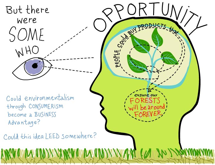 Some saw Opportunity illustration by Franke James