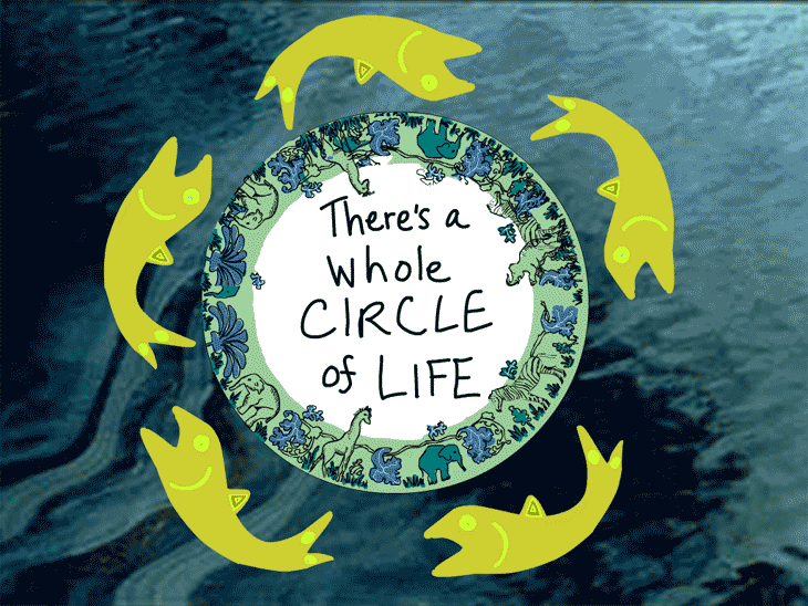 There's a whole circle of life that includes people.; Circle of Life illustration by Franke James, Photo Wikimedia NOAA Oil Sheen From Valdez Spill