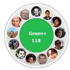 my green circle