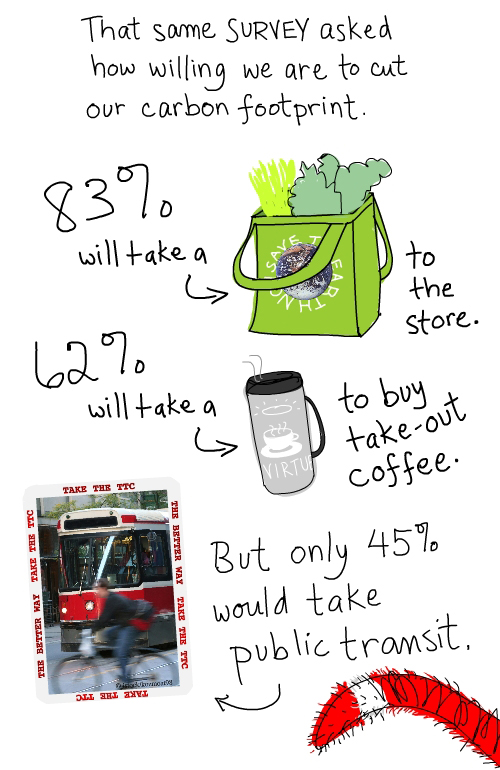 grocery bags illustration by Franke James, TTC bus photo by istock/kozmoat98