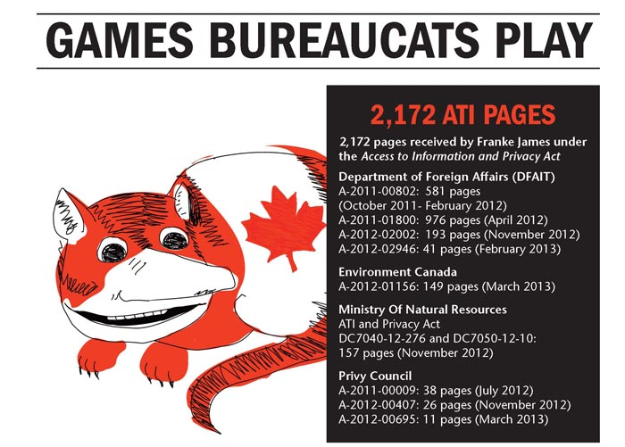 Games Bureaucats Play
